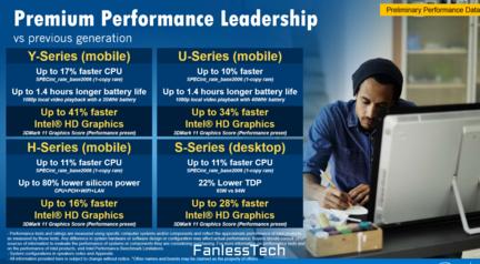 Intel Skylake chiffres