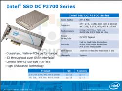 Intel SSD DC P3700 Series