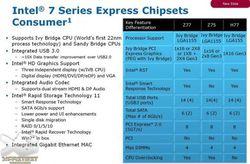Intel USB3 grand public
