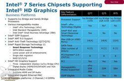 Intel USB3 pro