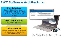 Intel Wireless Charging Solution 2