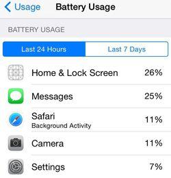 iOS 8 batterie