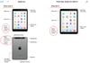 Oups… Apple affiche par erreur l'iPad Air 2 et l'iPad mini 3