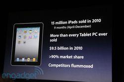 iPad 2 chiffres
