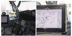 iPad avion