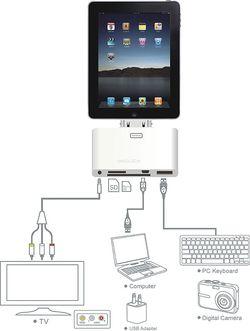 iPad kit 5-en-1
