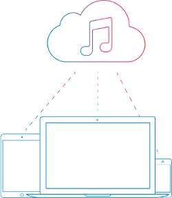 iTunes-Match-iCloud