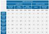 Intel Ivy Bridge : partie graphique HD 4000 taillée pour le HTPC