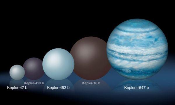 Kepler-1647b