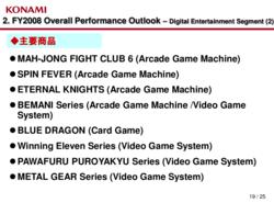 Konami previsions 2008 1