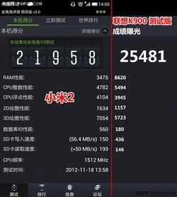 Lenovo K900 Clover Trail benchmark 02