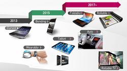 LG feuille de route écrans souples