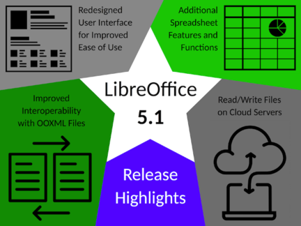 LibreOffice-5.1-changements
