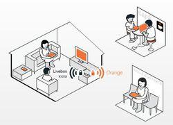 Livebox-wifi-partage