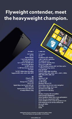 Lumia 920 iPhone 5