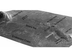 Mars Opportunity carte trajet