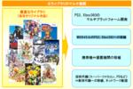 Marvelous - portage jeux Wii