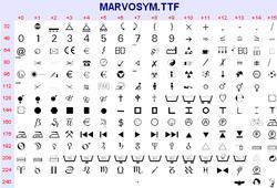 Marvosym TrueType Font screen1