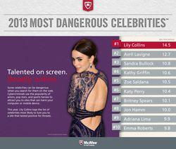 McAfee-classement-celebrites-dangereuses-international