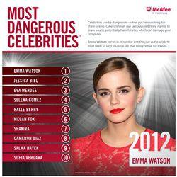 McAfee-classement-celebrites-dangereuses
