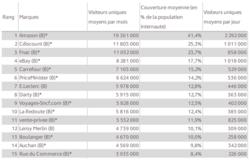 Mediametrie-ecommerce-T4-2015