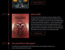 Metro jeu video