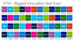 Microsoft calendrier 2013 2014