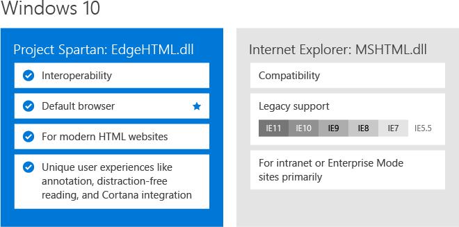 Microsoft-moteurs-de-rendu