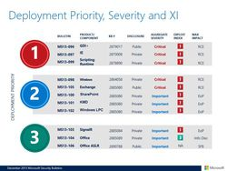Microsoft-Patch-Tuesday-decembre-2013