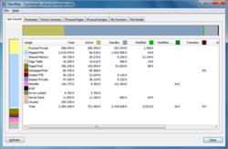 Microsoft RAMMap screen 3