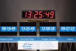 Microsoft-test-type-Google-batterie-navigateur-septembre-2016
