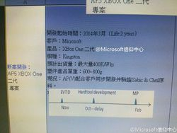 Microsoft Xbox One 2