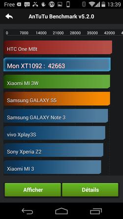 Moto_X_2014_AnTuTu_a