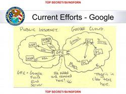 Muscular-Google-Cloud-Exploitation