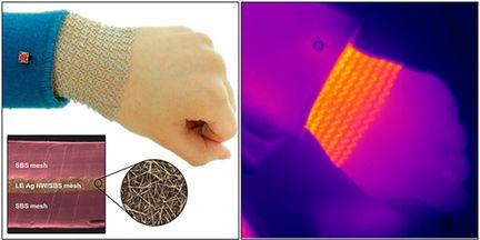 nanofils argent