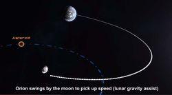 NASA astéroïde espace 2