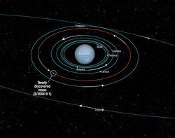 La NASA découvre une nouvelle lune autour de Neptune