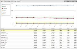 Net-Applications-navigateurs-desktop-mai-2013