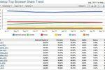 Net-Applications-navigateurs-mai-2012