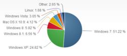Net-Applications-OS-juillet-2014-1