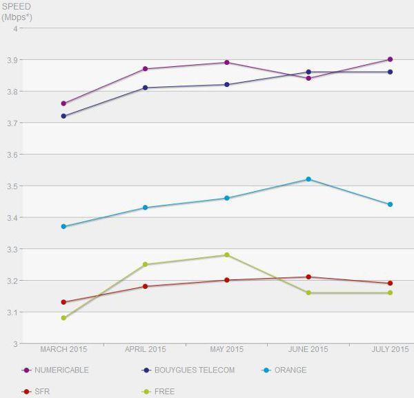 Netflix-France-debits-juillet-2015-2