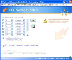 Nhc voltage