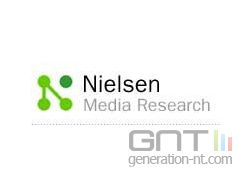 Nielsen media research small