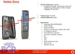 Nokia Dora