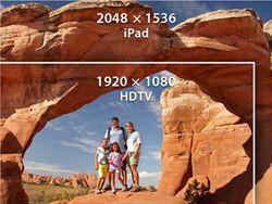 nouvel iPad Retina