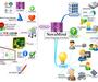 NovaMind : réaliser des diagrammes et des schémas heuristiques