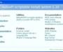 Nullsoft Scriptable Install System : réaliser des installateurs pour vos programmes