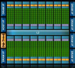 Nvidia architecture fermi