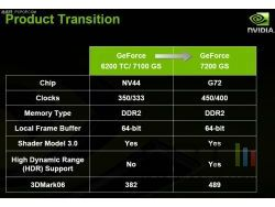 Nvidia geforce 7200gs 1 small