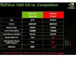 Nvidia geforce 7200gs 2 small